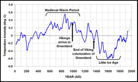 温暖化-気温長期.png